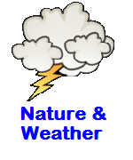 Online Calculators for Nature and Weather