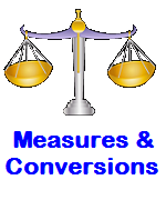Online Calculators for Measurements and Conversions